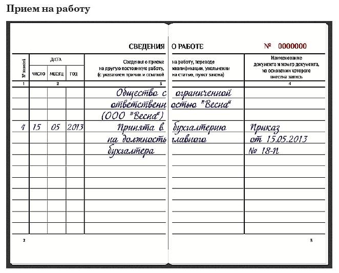 образец заполнение титульного листа трудовой книжки