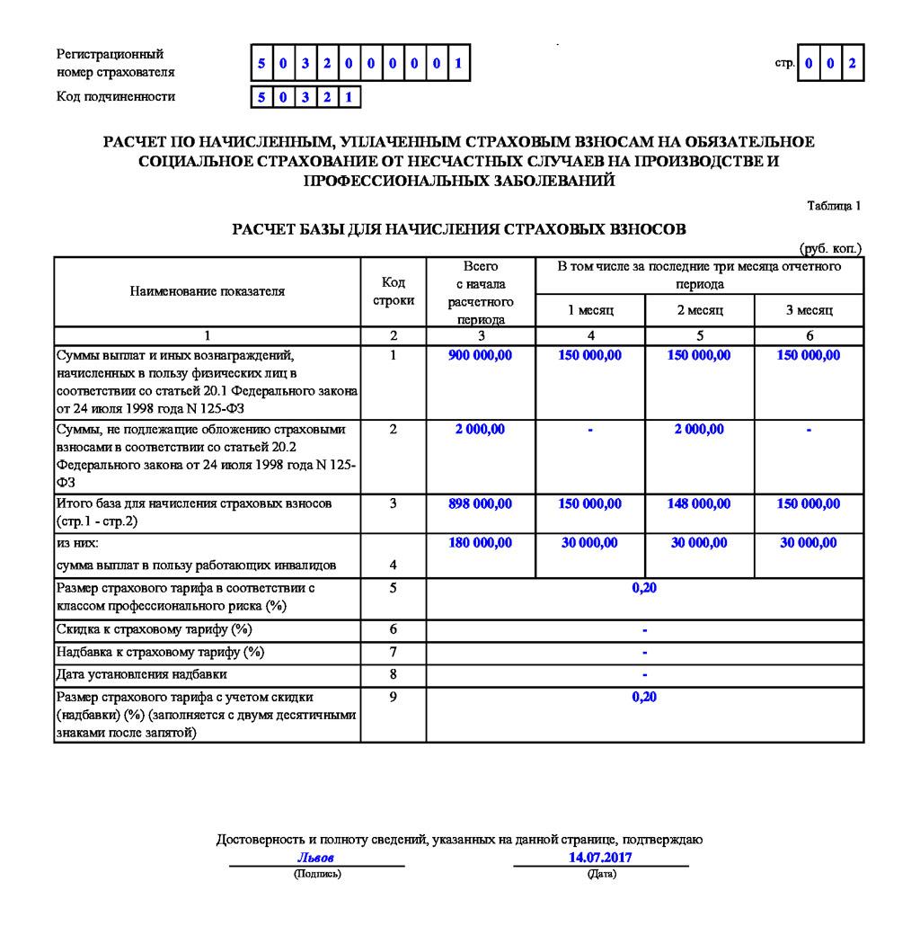 Пример заполнения 4 фсс с больничным